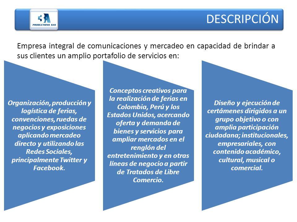 Organización, producción y logística de ferias, convenciones, ruedas de negocios y exposiciones aplicando mercadeo directo y utilizando las Redes Soci