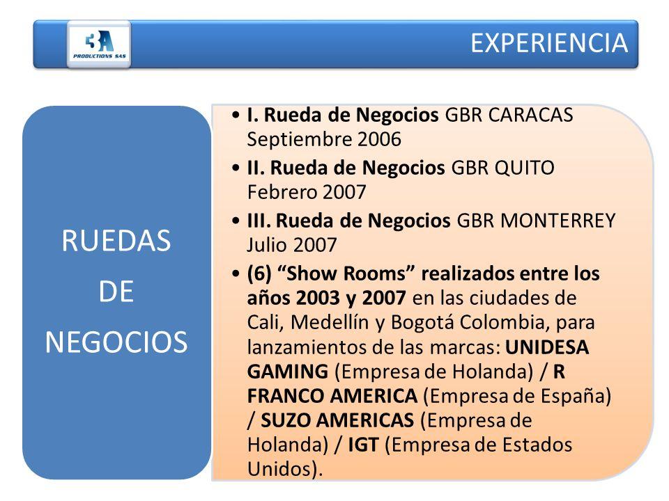 EXPERIENCIA I. Rueda de Negocios GBR CARACAS Septiembre 2006 II. Rueda de Negocios GBR QUITO Febrero 2007 III. Rueda de Negocios GBR MONTERREY Julio 2