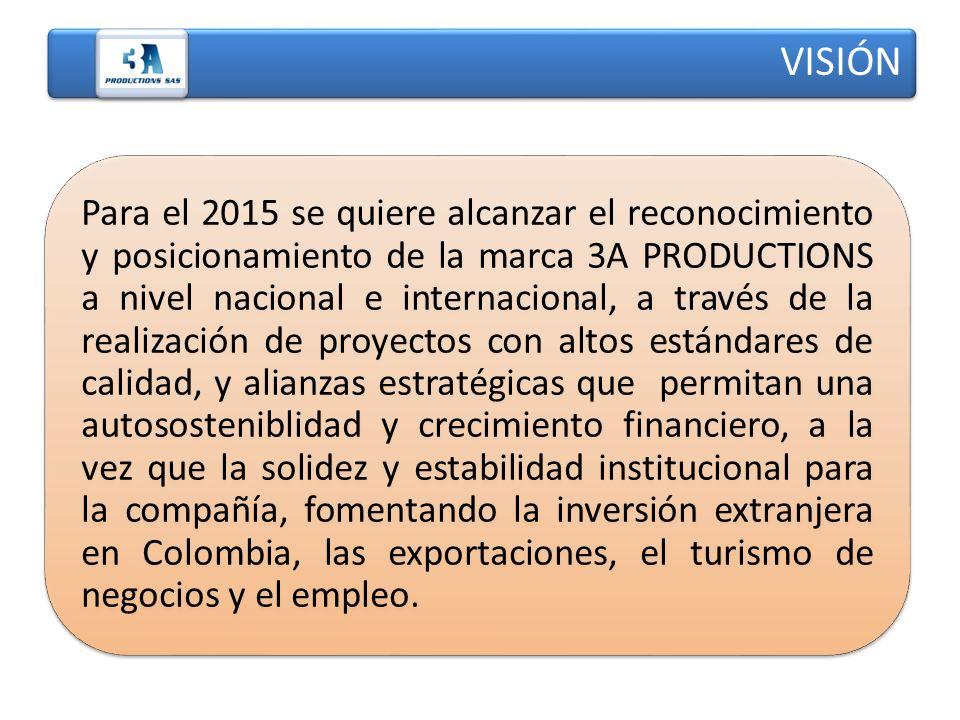 Para el 2015 se quiere alcanzar el reconocimiento y posicionamiento de la marca 3A PRODUCTIONS a nivel nacional e internacional, a través de la realiz