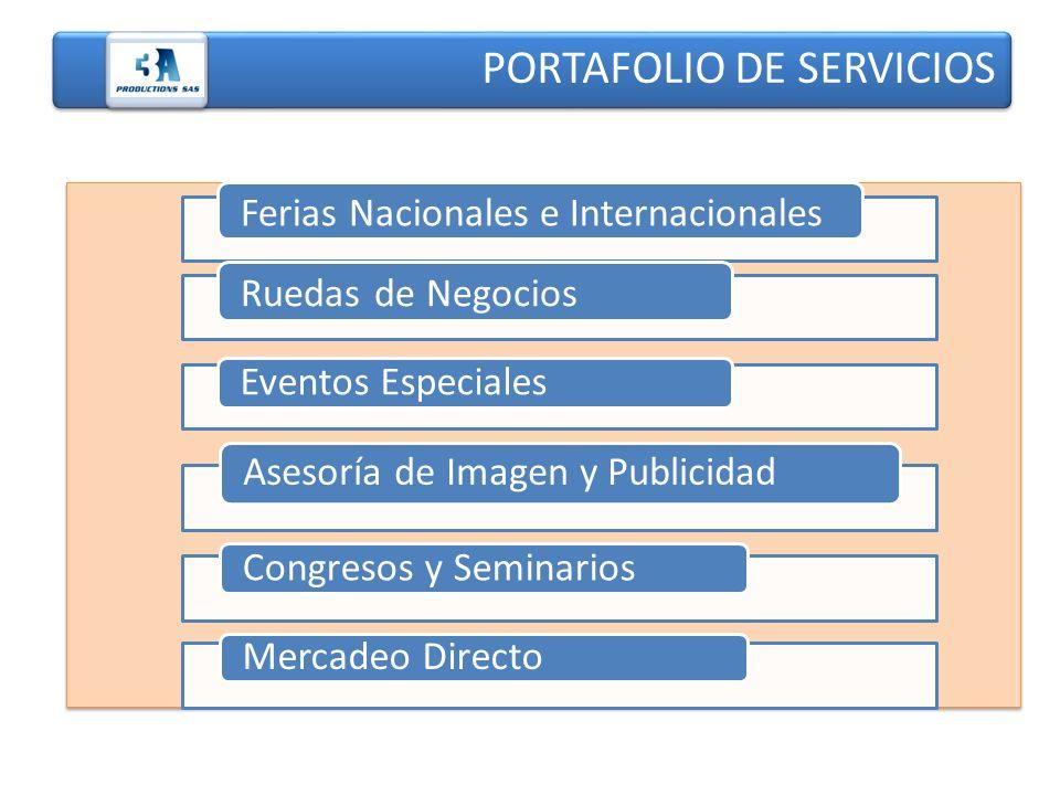 Ferias Nacionales e Internacionales Ruedas de Negocios Eventos Especiales Asesoría de Imagen y Publicidad Congresos y Seminarios Mercadeo Directo PORT
