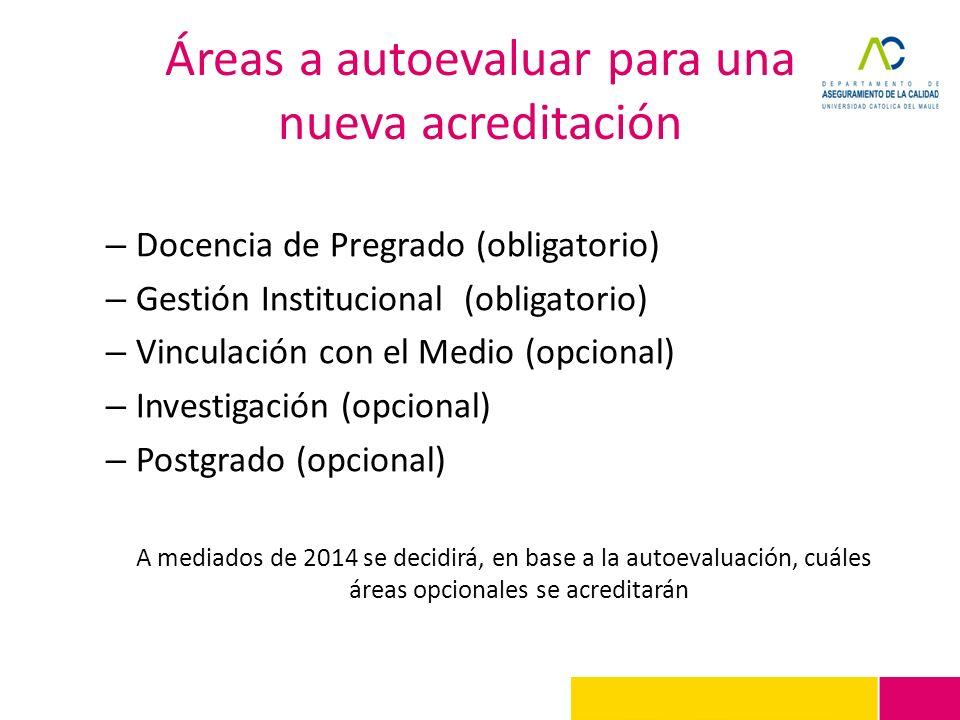 Áreas a autoevaluar para una nueva acreditación – Docencia de Pregrado (obligatorio) – Gestión Institucional (obligatorio) – Vinculación con el Medio