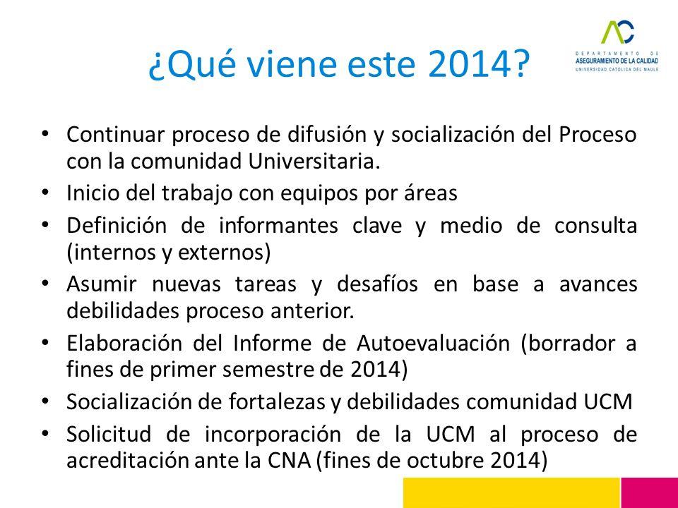 ¿Qué viene este 2014? Continuar proceso de difusión y socialización del Proceso con la comunidad Universitaria. Inicio del trabajo con equipos por áre