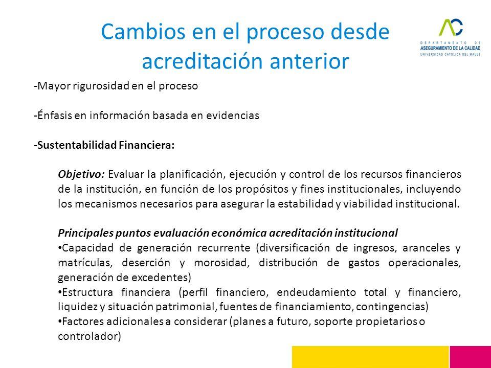 Cambios en el proceso desde acreditación anterior -Mayor rigurosidad en el proceso -Énfasis en información basada en evidencias -Sustentabilidad Finan
