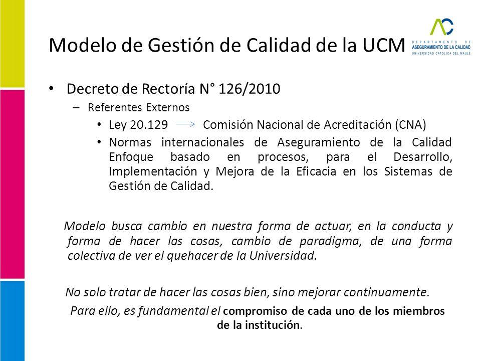 Modelo de Gestión de Calidad de la UCM Decreto de Rectoría N° 126/2010 – Referentes Externos Ley 20.129 Comisión Nacional de Acreditación (CNA) Normas