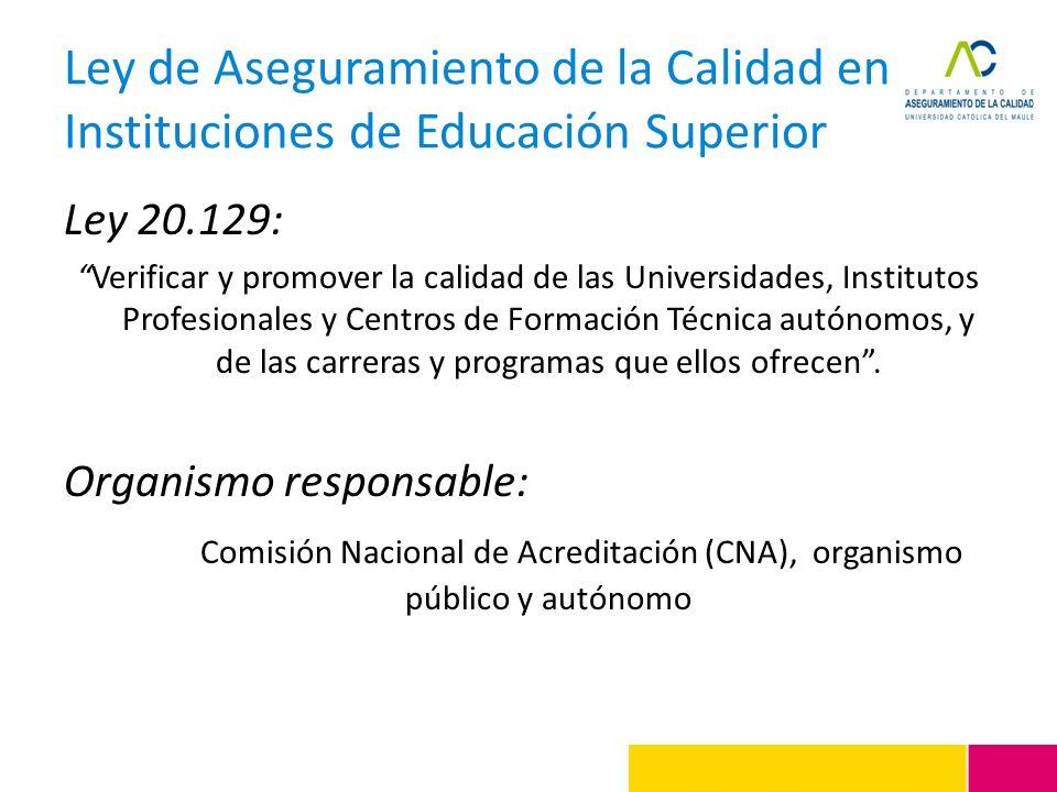 Acreditación Institucional Certificación de la Calidad de la Educación, consistente en la verificación de existencia, aplicación y resultados del uso de mecanismos de aseguramiento de la calidad, mediante una auditoría académica.