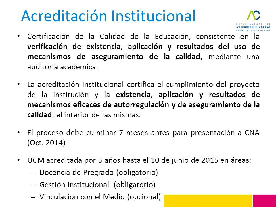 Acreditación Institucional Certificación de la Calidad de la Educación, consistente en la verificación de existencia, aplicación y resultados del uso