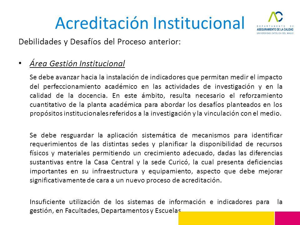 Acreditación Institucional Debilidades y Desafíos del Proceso anterior: Área Gestión Institucional Se debe avanzar hacia la instalación de indicadores