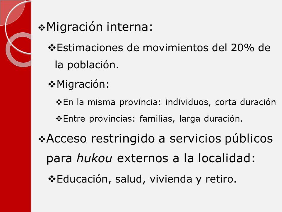 Migración interna: Estimaciones de movimientos del 20% de la población. Migración: En la misma provincia: individuos, corta duración Entre provincias: