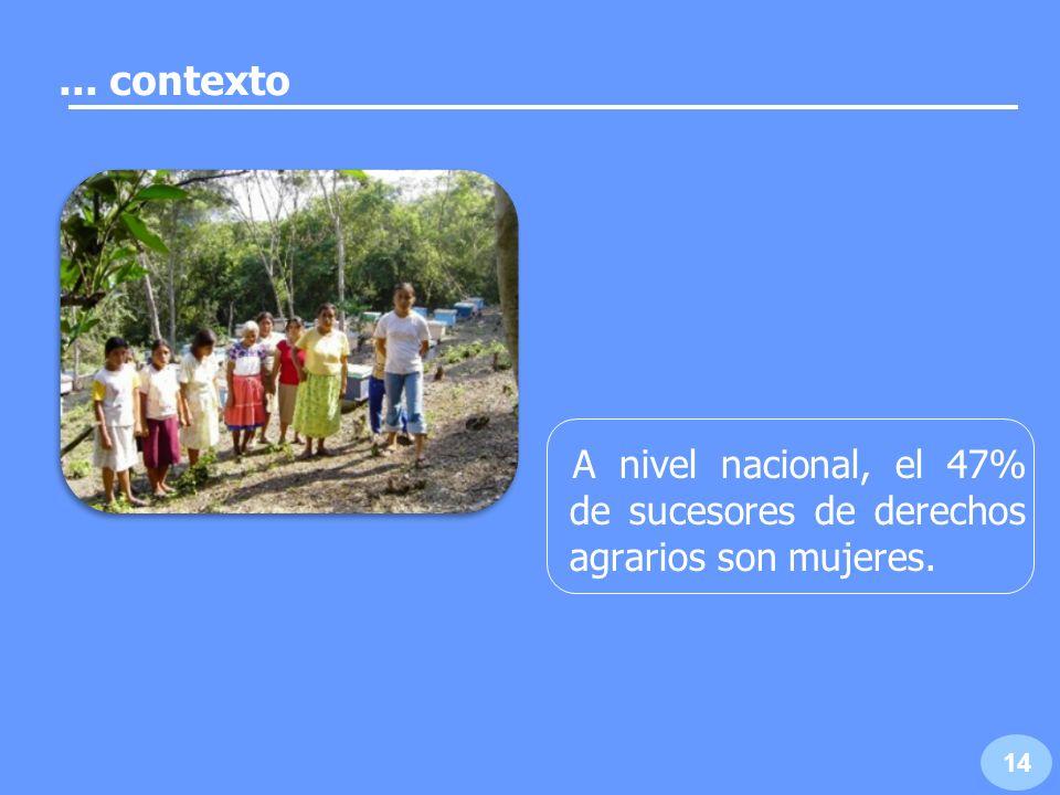 En el PND se establece: la igualdad de oportunidades y el apoyo a proyectos productivos para superar la pobreza.