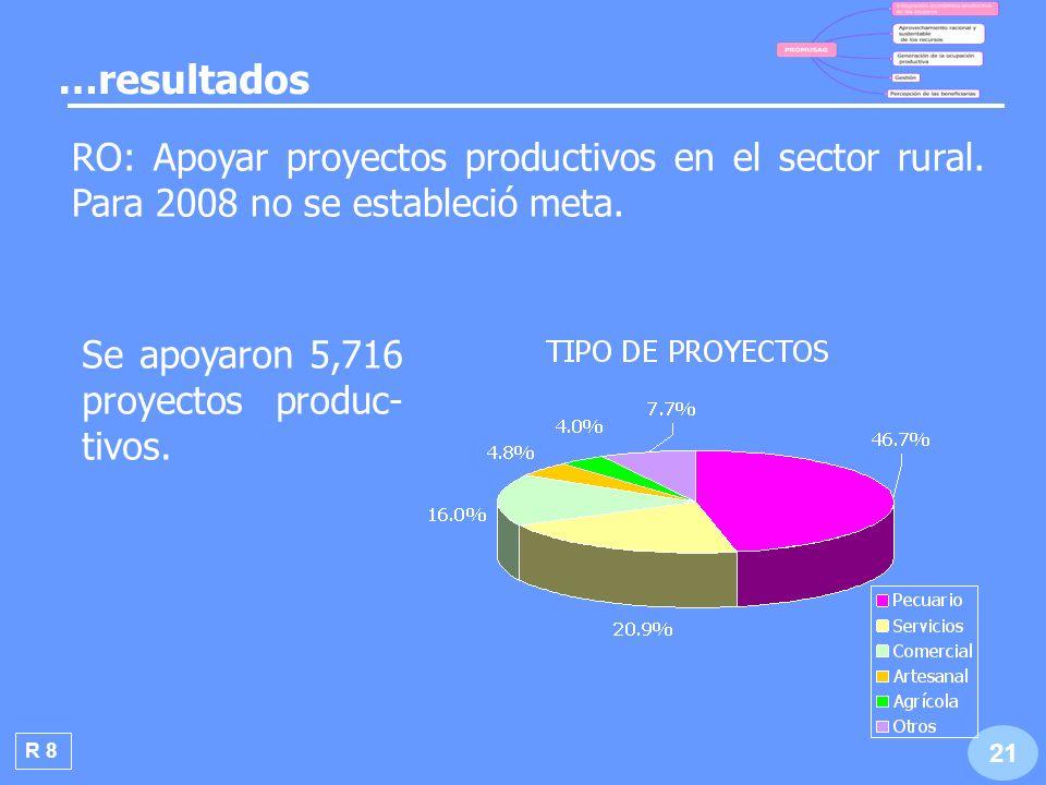 R 8 Con los recursos dispo- nibles, se atendió el 26.4% de la demanda.