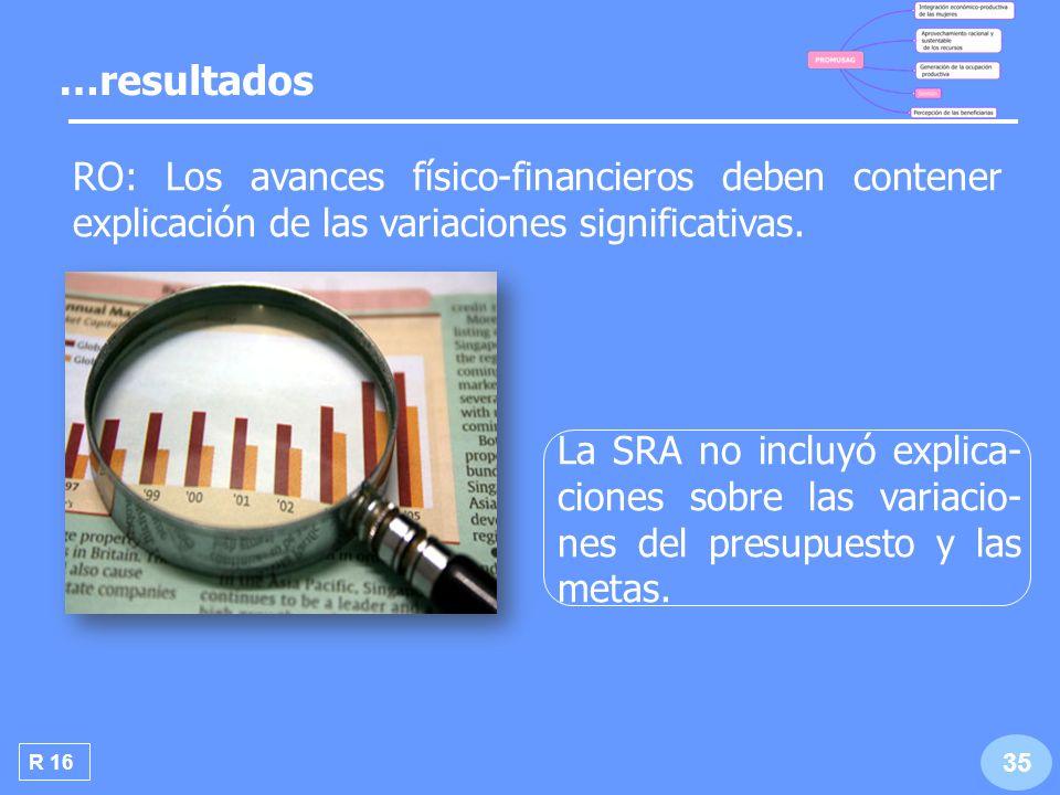R 18 La SRA no presentó el informe de cierre ni notificó a la SFP.