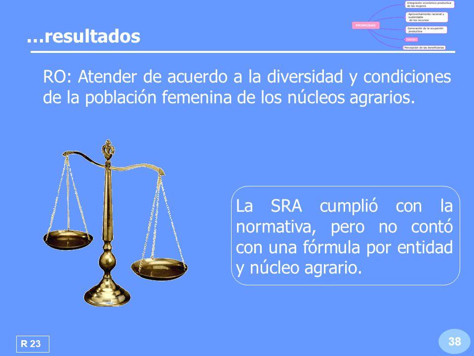 …resultados RO: La información del programa debe estar disponible en la página electrónica de la SRA.