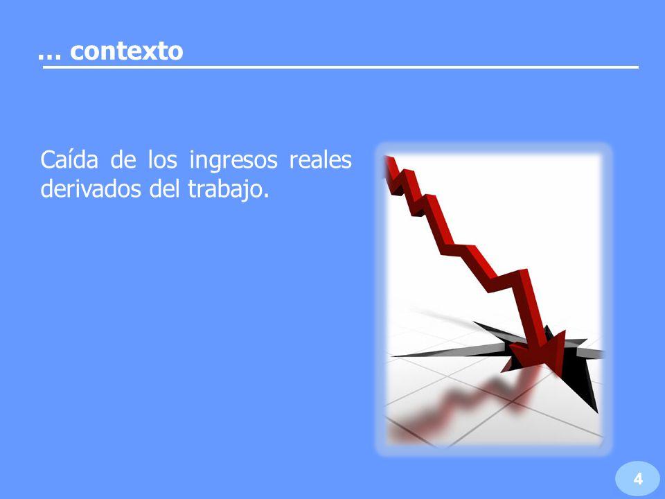 Crisis económica 5 … contexto