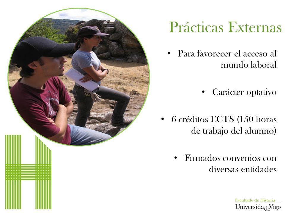 Prácticas Externas Para favorecer el acceso al mundo laboral Carácter optativo 6 créditos ECTS (150 horas de trabajo del alumno) Firmados convenios co