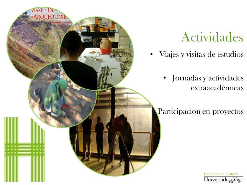 Actividades Viajes y visitas de estudios Jornadas y actividades extraacadémicas Participación en proyectos