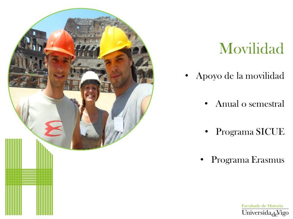 Movilidad Apoyo de la movilidad Anual o semestral Programa SICUE Programa Erasmus