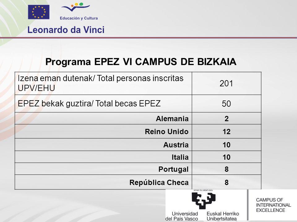 Plazo: Del 26 de noviembre al 21 de diciembre Lugar: En el Centro de Empleo Bizkaia/Araba http://www.ehu.es/enplegugunea/es/