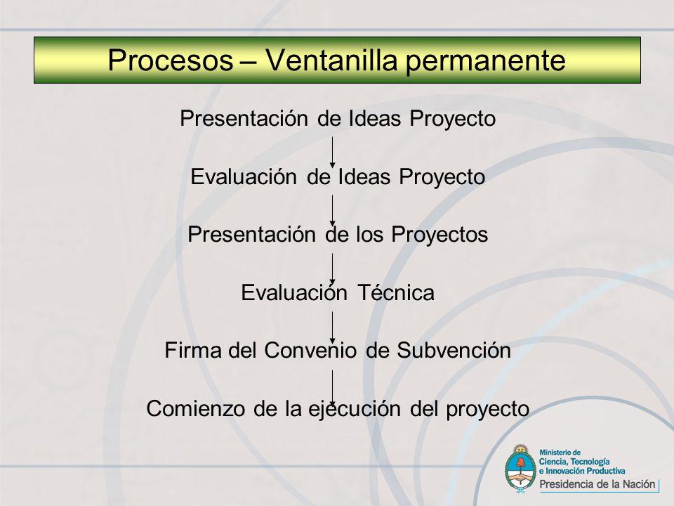 Procesos – Ventanilla permanente Presentación de Ideas Proyecto Evaluación de Ideas Proyecto Presentación de los Proyectos Evaluación Técnica Firma del Convenio de Subvención Comienzo de la ejecución del proyecto