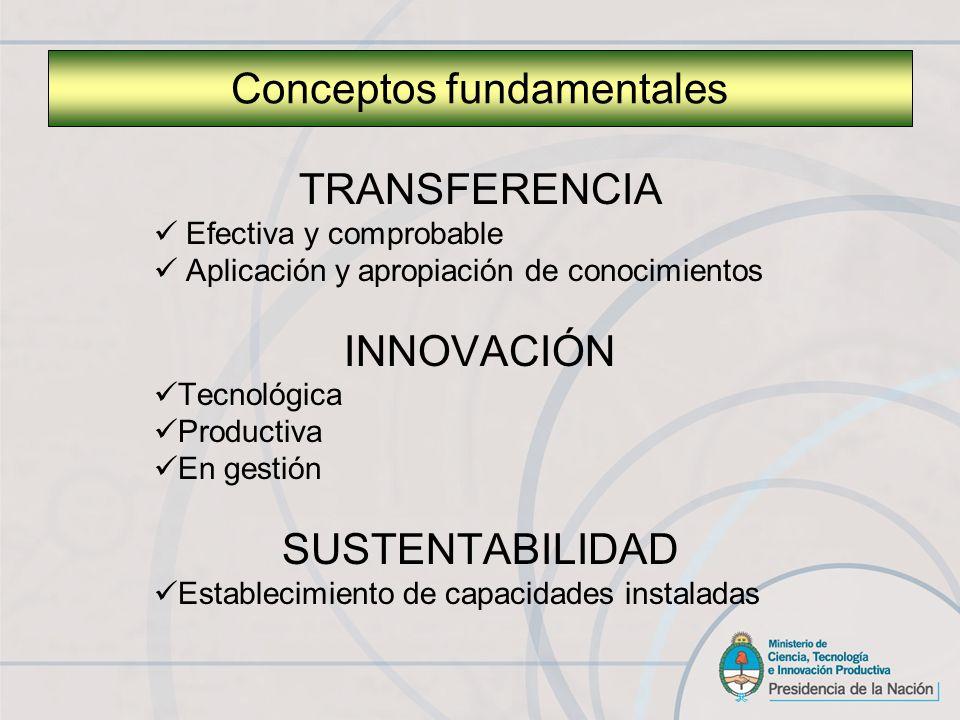 Conceptos fundamentales TRANSFERENCIA Efectiva y comprobable Aplicación y apropiación de conocimientos INNOVACIÓN Tecnológica Productiva En gestión SUSTENTABILIDAD Establecimiento de capacidades instaladas