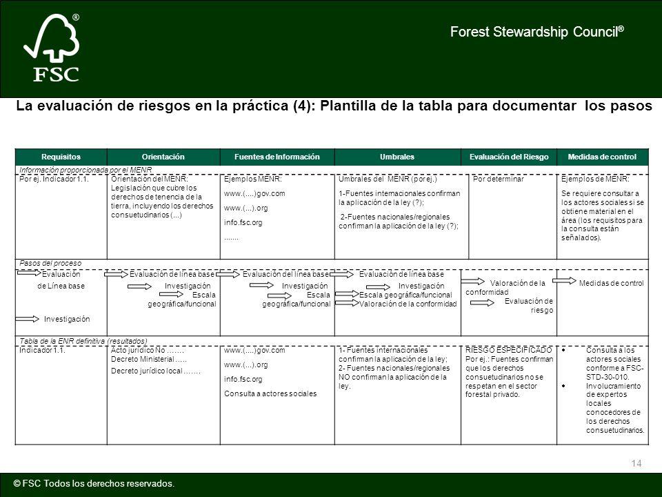 Forest Stewardship Council ® © FSC Todos los derechos reservados. RequisitosOrientaciónFuentes de InformaciónUmbralesEvaluación del RiesgoMedidas de c