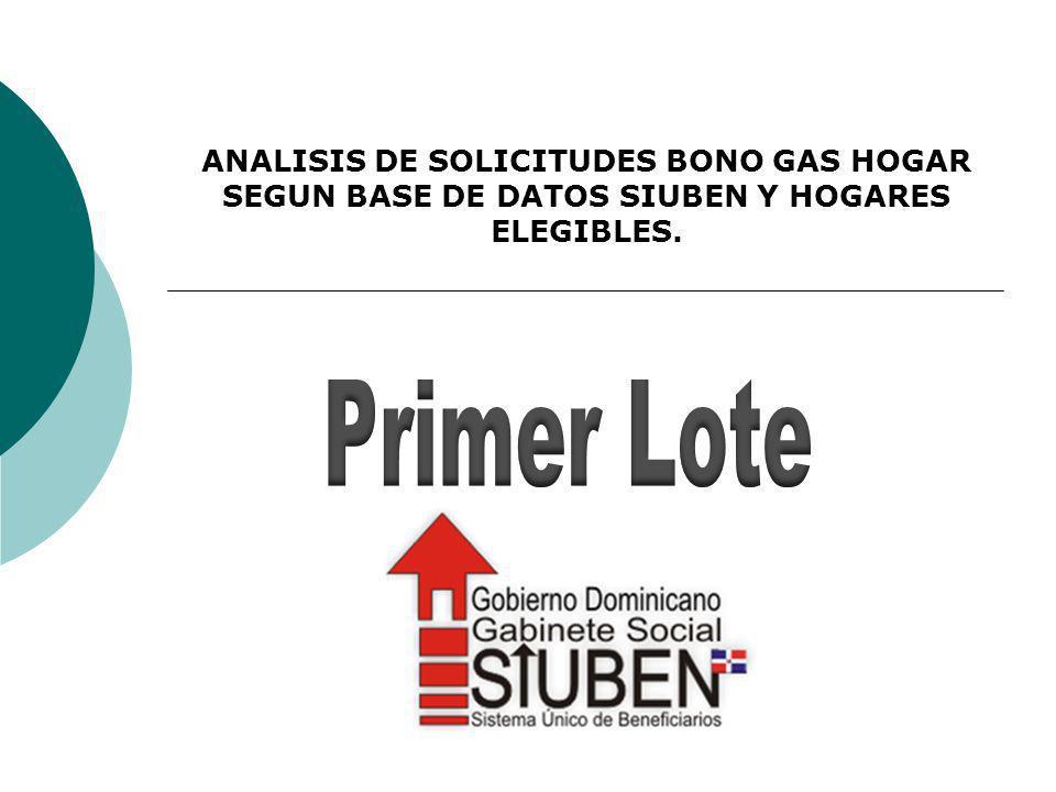 ANALISIS DE SOLICITUDES BONO GAS HOGAR SEGUN BASE DE DATOS SIUBEN Y HOGARES ELEGIBLES.