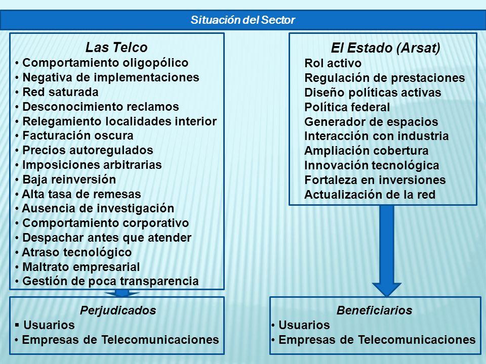 Situación del Sector Las Telco Comportamiento oligopólico Negativa de implementaciones Red saturada Desconocimiento reclamos Relegamiento localidades