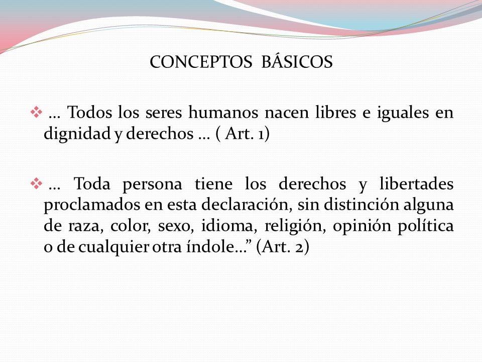 CONCEPTOS BÁSICOS … Todos los seres humanos nacen libres e iguales en dignidad y derechos … ( Art. 1) … Toda persona tiene los derechos y libertades p