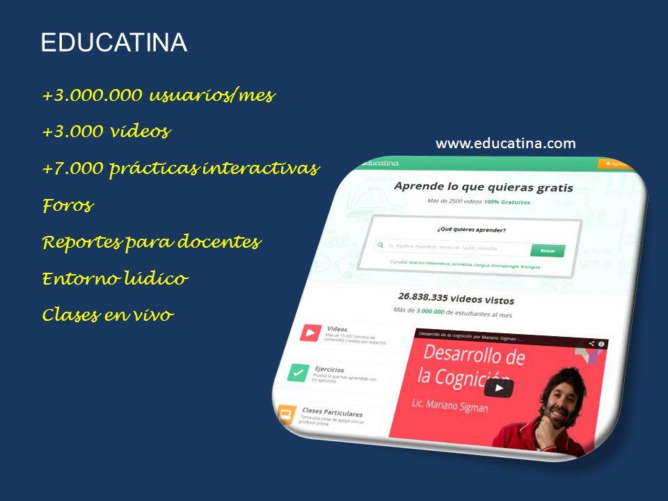 EDUCATINA +3.000.000 usuarios/mes +3.000 videos +7.000 prácticas interactivas Foros Reportes para docentes Entorno lúdico Clases en vivo www.educatina