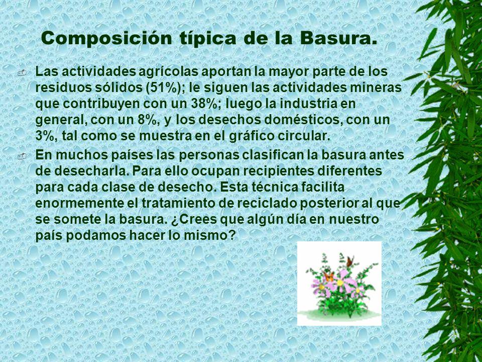 Composición típica de la Basura.