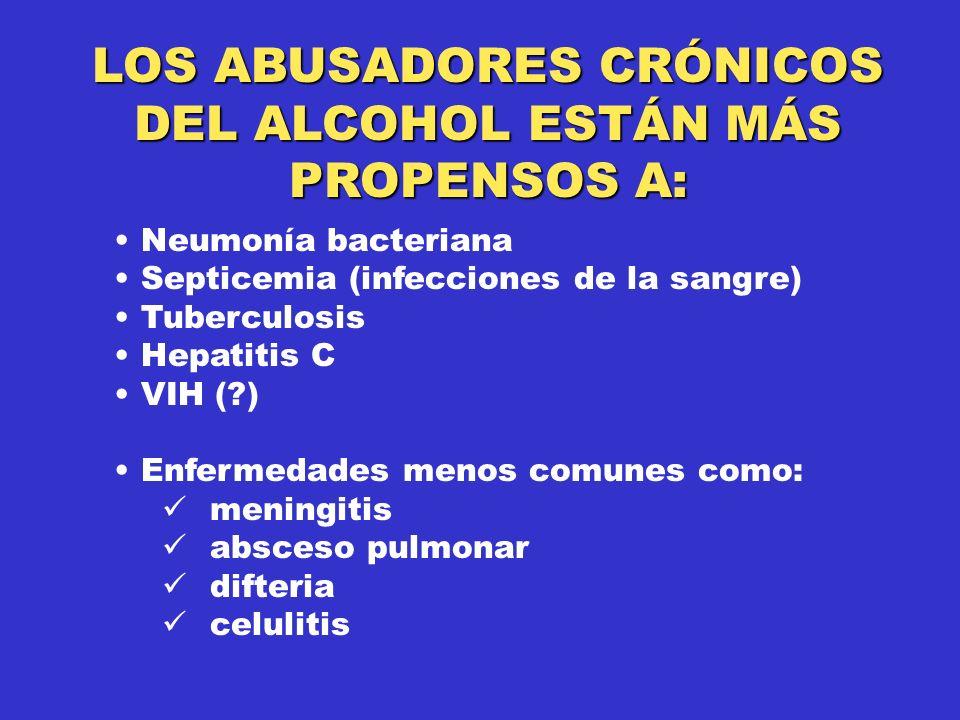 LOS ABUSADORES CRÓNICOS DEL ALCOHOL ESTÁN MÁS PROPENSOS A: Neumonía bacteriana Septicemia (infecciones de la sangre) Tuberculosis Hepatitis C VIH (?) Enfermedades menos comunes como: meningitis absceso pulmonar difteria celulitis