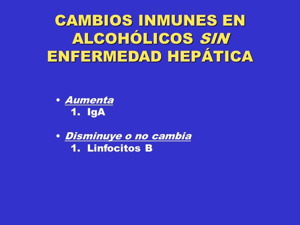 CAMBIOS INMUNES EN ALCOHÓLICOS SIN ENFERMEDAD HEPÁTICA Aumenta 1.