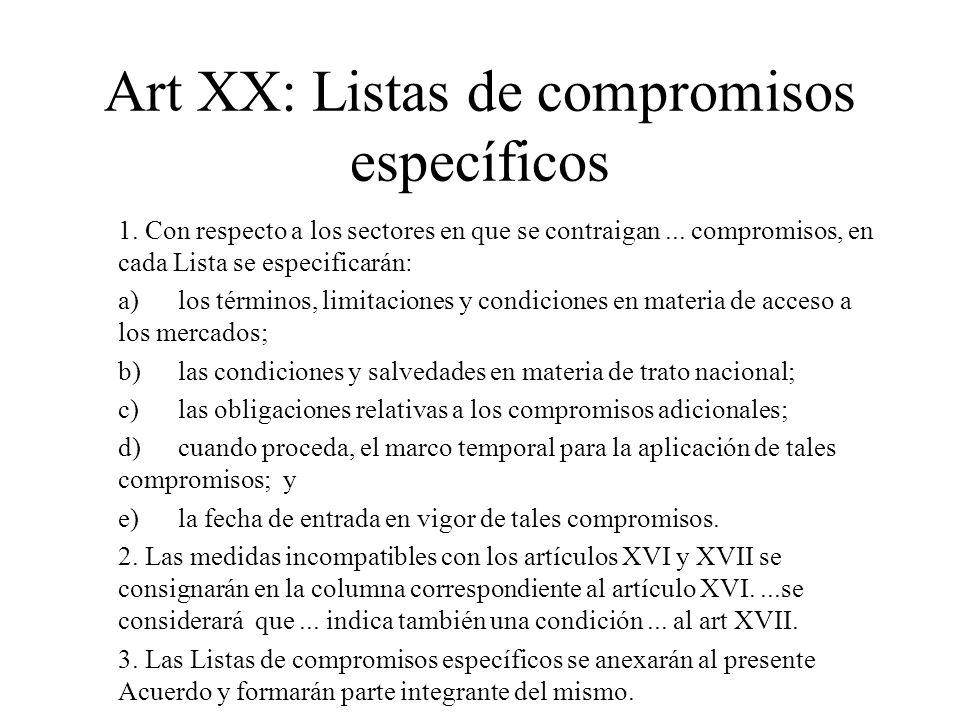 Art XX: Listas de compromisos específicos 1. Con respecto a los sectores en que se contraigan... compromisos, en cada Lista se especificarán: a)los té