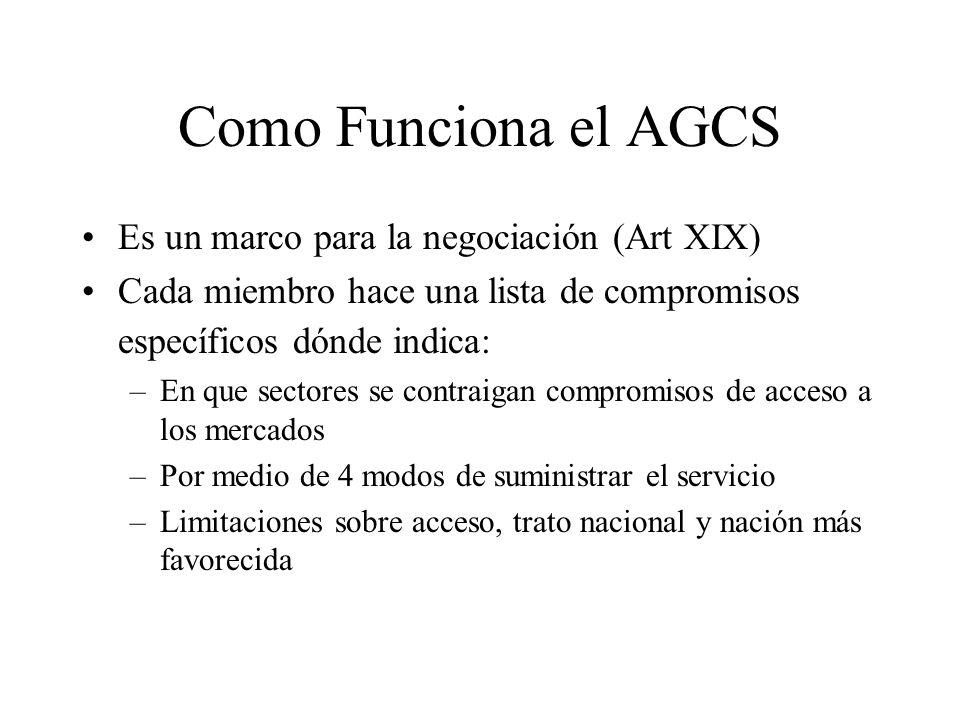 Como Funciona el AGCS Es un marco para la negociación (Art XIX) Cada miembro hace una lista de compromisos específicos dónde indica: –En que sectores