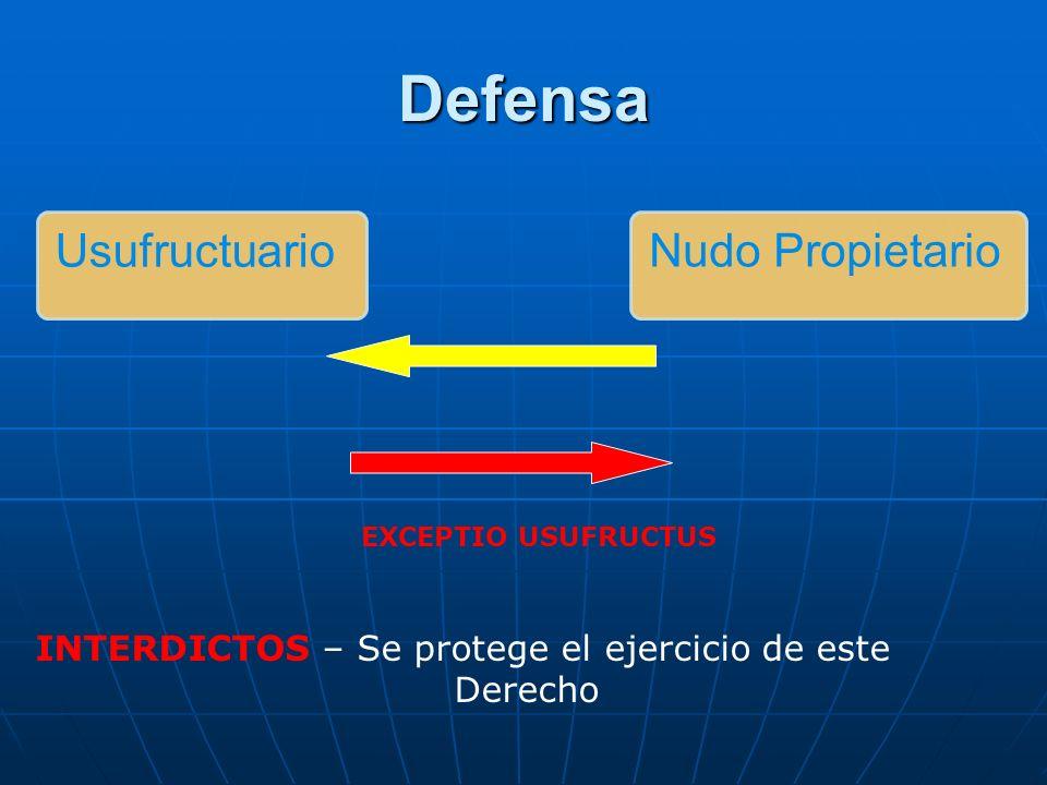 Defensa EXCEPTIO USUFRUCTUS INTERDICTOS – Se protege el ejercicio de este Derecho Usufructuario Nudo Propietario