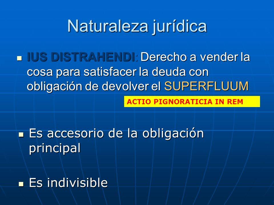 Naturaleza jurídica IUS DISTRAHENDI: Derecho a vender la cosa para satisfacer la deuda con obligación de devolver el SUPERFLUUM IUS DISTRAHENDI: Derec