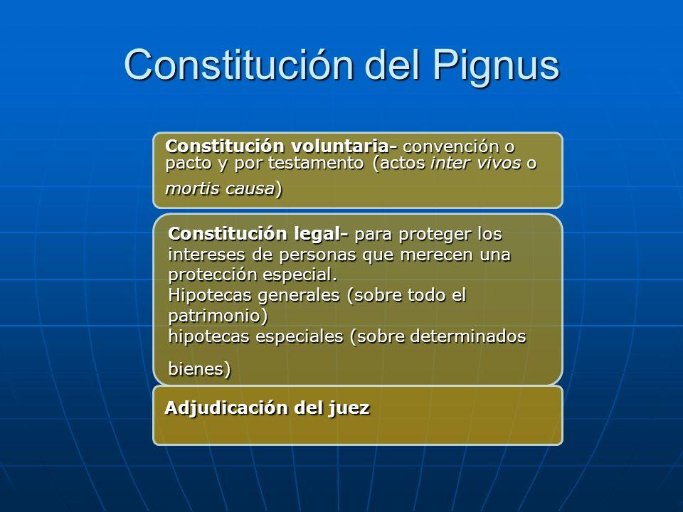 Constitución del Pignus Constitución voluntaria- convención o pacto y por testamento (actos inter vivos o mortis causa) Constitución legal- para prote