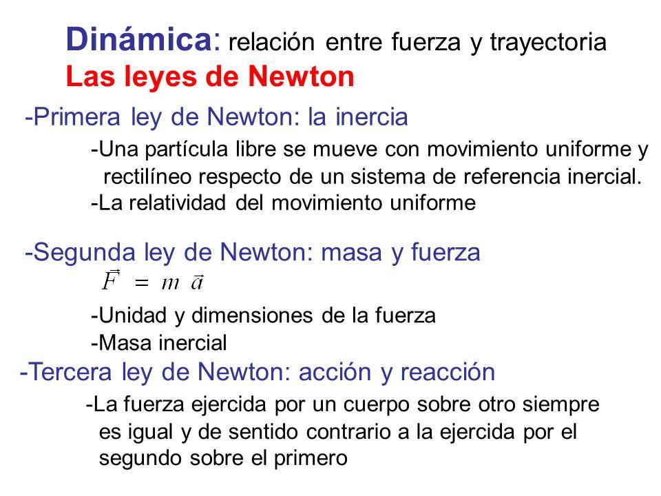 Dinámica: relación entre fuerza y trayectoria Las leyes de Newton -Primera ley de Newton: la inercia -Una partícula libre se mueve con movimiento unif