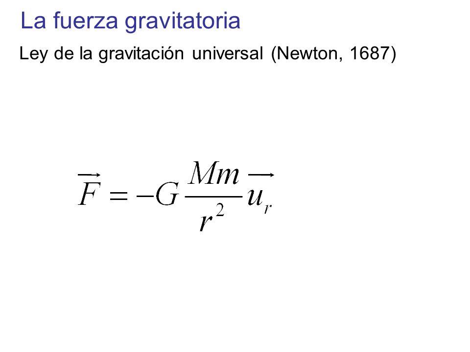 La fuerza gravitatoria Ley de la gravitación universal (Newton, 1687)