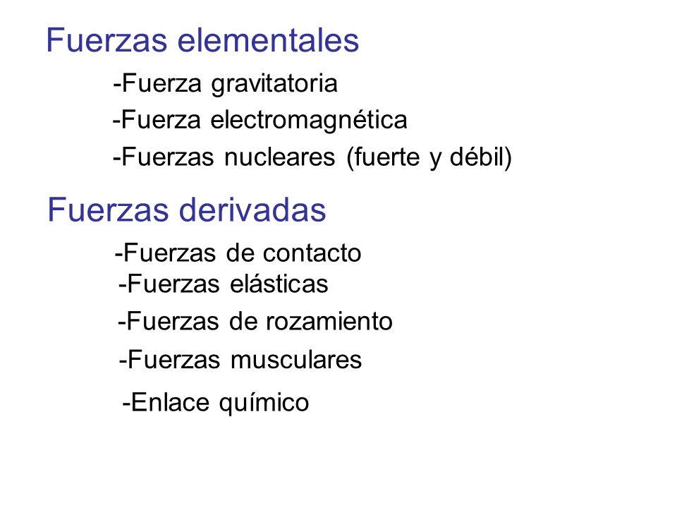 Fuerzas elementales -Fuerza gravitatoria -Fuerza electromagnética -Fuerzas nucleares (fuerte y débil) Fuerzas derivadas -Fuerzas de contacto -Fuerzas