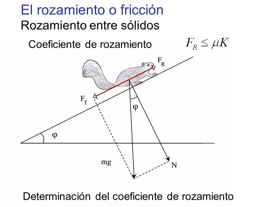 El rozamiento o fricción Rozamiento entre sólidos Determinación del coeficiente de rozamiento Coeficiente de rozamiento