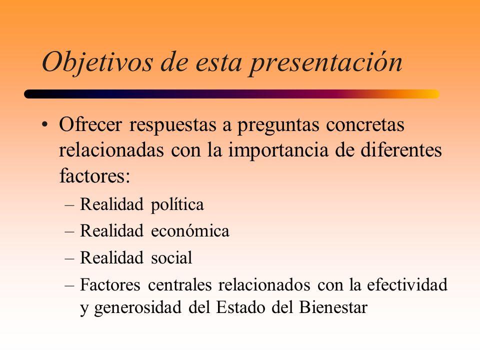 Objetivos de esta presentación Ofrecer respuestas a preguntas concretas relacionadas con la importancia de diferentes factores: –Realidad política –Re