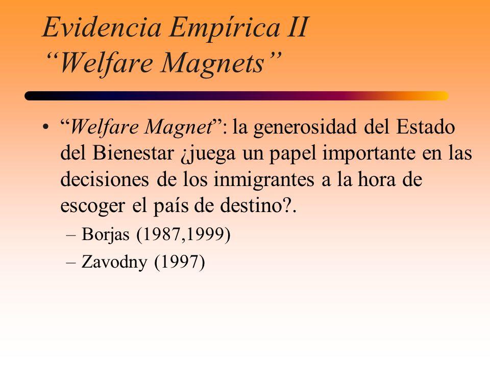 Evidencia Empírica II Welfare Magnets Welfare Magnet: la generosidad del Estado del Bienestar ¿juega un papel importante en las decisiones de los inmi