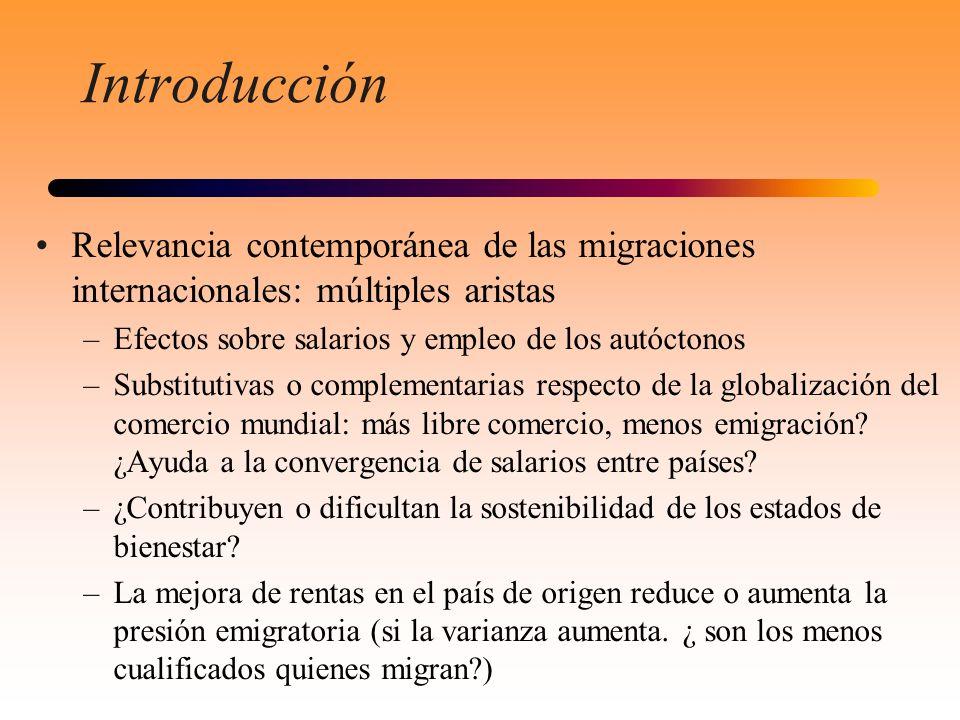 Introducción Relevancia contemporánea de las migraciones internacionales: múltiples aristas –Efectos sobre salarios y empleo de los autóctonos –Substi