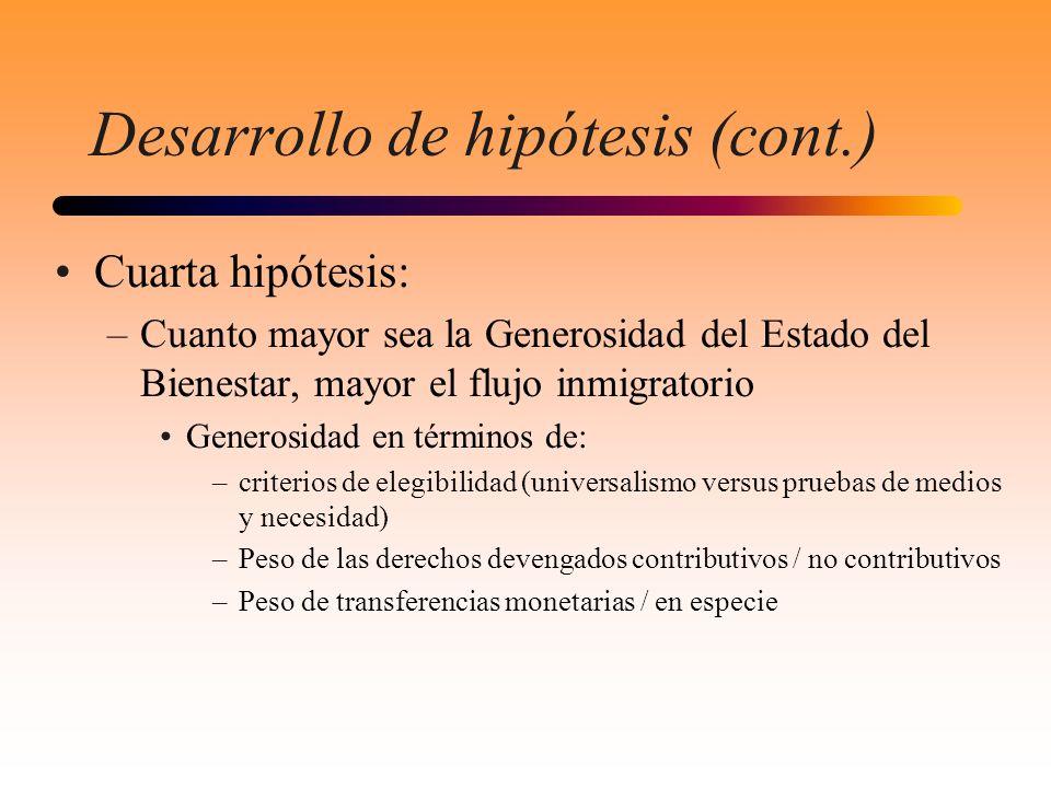 Desarrollo de hipótesis (cont.) Cuarta hipótesis: –Cuanto mayor sea la Generosidad del Estado del Bienestar, mayor el flujo inmigratorio Generosidad e