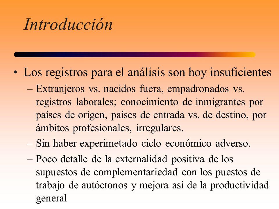 Introducción Los registros para el análisis son hoy insuficientes –Extranjeros vs. nacidos fuera, empadronados vs. registros laborales; conocimiento d