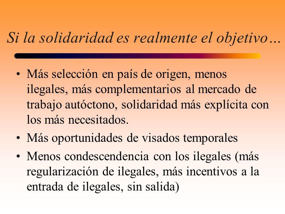 Si la solidaridad es realmente el objetivo… Más selección en país de origen, menos ilegales, más complementarios al mercado de trabajo autóctono, soli