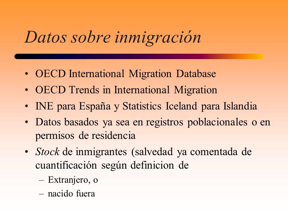 Datos sobre inmigración OECD International Migration Database OECD Trends in International Migration INE para España y Statistics Iceland para Islandi