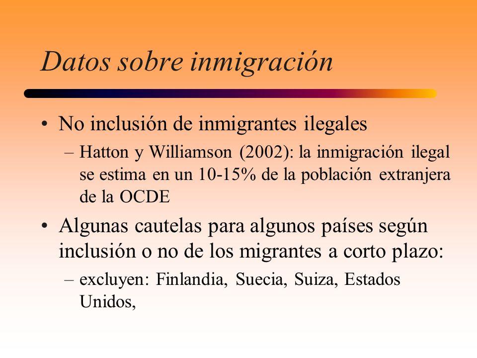 Datos sobre inmigración No inclusión de inmigrantes ilegales –Hatton y Williamson (2002): la inmigración ilegal se estima en un 10-15% de la población