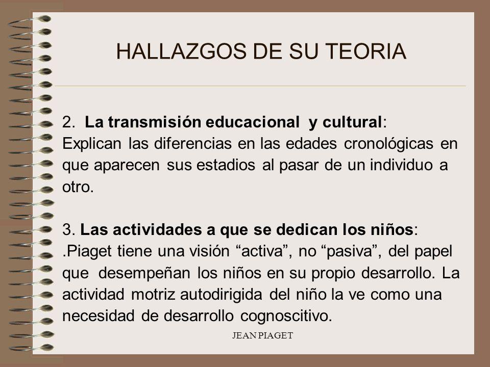JEAN PIAGET HALLAZGOS DE SU TEORIA 2. La transmisión educacional y cultural: Explican las diferencias en las edades cronológicas en que aparecen sus e