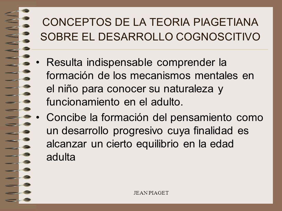 JEAN PIAGET CONCEPTOS DE LA TEORIA PIAGETIANA SOBRE EL DESARROLLO COGNOSCITIVO Resulta indispensable comprender la formación de los mecanismos mentale